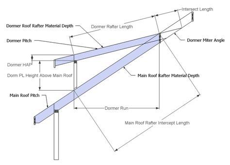 Rafter Framing Calculator