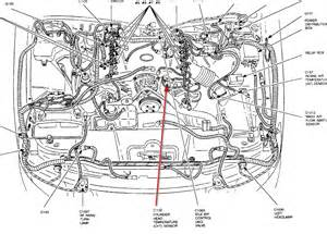 similiar 1997 lincoln town car engine diagram keywords 1997 lincoln continental engine diagram get image about wiring