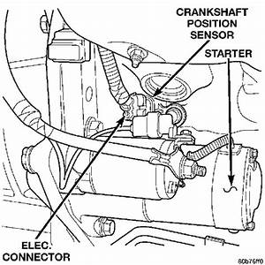 1999 Jeep Cherokee Asd Relay Buzzing