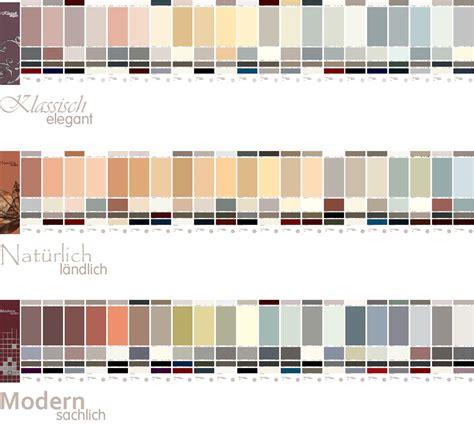 Fassadenfarbe Farbpalette Konfigurator by Fassade A1 Concept