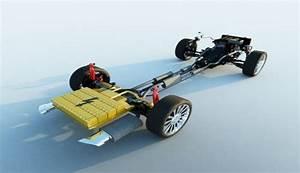 Verbrennungsmotoren Bei Hybridautos