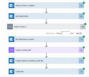 copy sharepoint list attachments to a document library With sharepoint document library attachments
