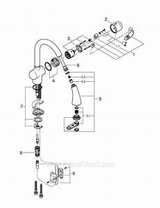 Grohe 33755sd0