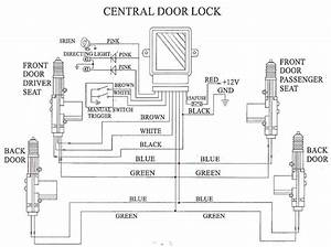 Minda Central Locking Wiring Diagram 3633 Cnarmenio Es