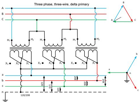 three phase transformer connections phasor diagrams