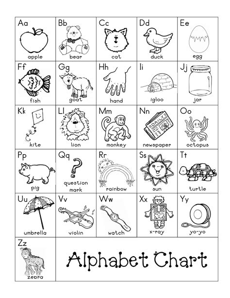 alphabet chart pdf classroom ideas