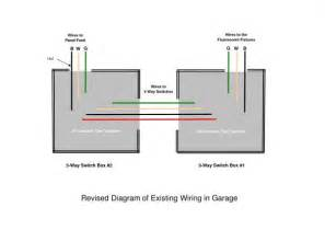 similiar wiring a lamp fixture keywords light fixture wiring diagram together fluorescent light fixture