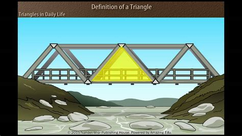 triangles  daily life youtube