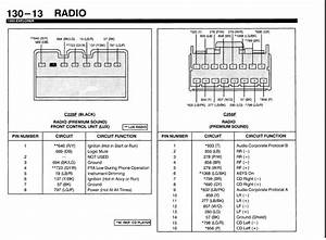 27 1996 F150 Radio Wiring Diagram