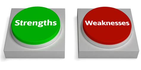 do you focus on strengths or weaknesses proffitt
