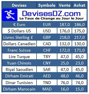 bureau de change dinar algerien devisesdz com le taux de change au jour le jour
