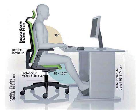 position siege focus sur les sièges et fauteuils le du mobilier de