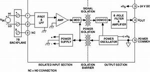 7b40 Isolated Voltage Or Current Input