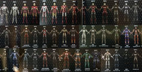 Iron Man 3 Suits List