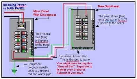 Best Images Residential Circuit Breaker Panel Diagram