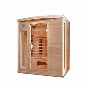 Sauna 2 Personen : infrarotkabine 2 personen unsere beiden favoriten im ~ Lizthompson.info Haus und Dekorationen