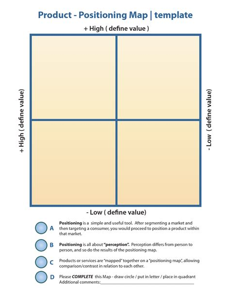 perceptual map template perceptual map template search positioning perceptual map
