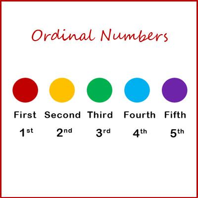 ordinal numbers st    st grade math