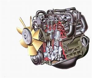 How A Diesel Engine Works