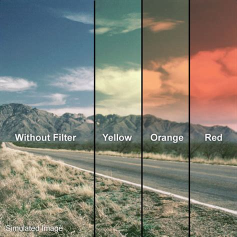 lee filters   mm hard edge graduated sunset red