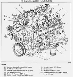 5b1ca 4 2 Vortec Engine Diagram