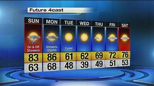Local 4 Weather Forecast