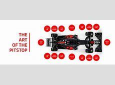 McLaren Formula 1 The Art of the F1 Pitstop