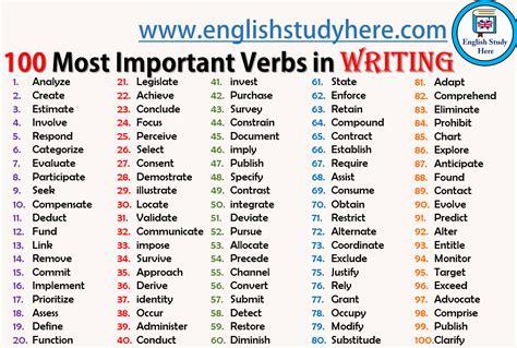 important verbs  writing english study