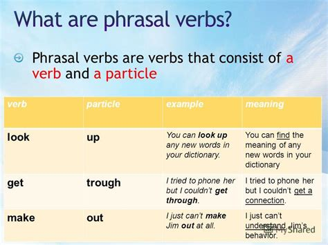 """Презентация на тему """"phrasal Verbs Are Verbs That Consist Of A Verb And A Particle"""