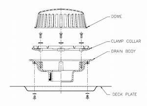 Zurn Roof Drain Products And Resources