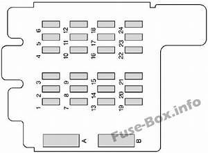 Chevy Astro Fuse Box Diagram