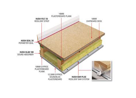 floating floor detail hd1017 floating floor sound insulation system