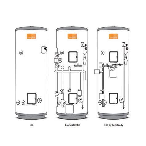 megaflo unvented indirect cylinder wiring diagram megaflo eco unvented indirect systemfit 145 s22 cylinder baker and soars