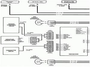 1999 Chevy S10 Stereo Wiring Diagram Schematic Wiring Diagrams Deliver Deliver Miglioribanche It