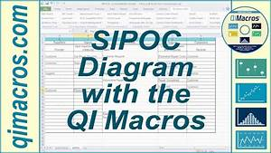 Sipoc Diagram Using The Qi Macros For Excel