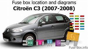 Fuse Box Location And Diagrams  Citroen C3  2007-2008