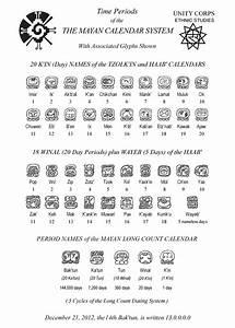 Mayan Calendar System - Mayan Symbols - Mayan Glyphs ...