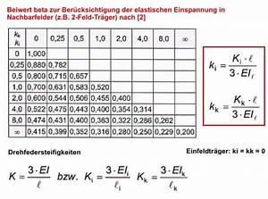 Tragfähigkeit Holzbalken Online Berechnen : holzbalken statik online berechnen elektroinstallation trockenbau anleitung ~ Frokenaadalensverden.com Haus und Dekorationen