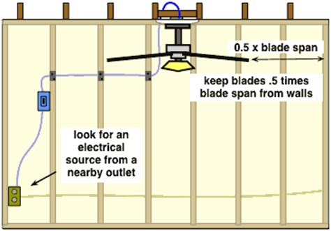 adding a ceiling fan to a room how to frame for a new ceiling fan and light fixture do