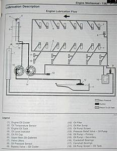 Honda Ca 95 Engine Diagram