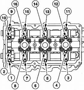 Mazda 626 Timing Belt Diagram  Mazda  Auto Fuse Box Diagram
