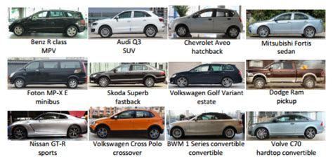 A Large-scale Car Dataset For Fine-grained Categorization