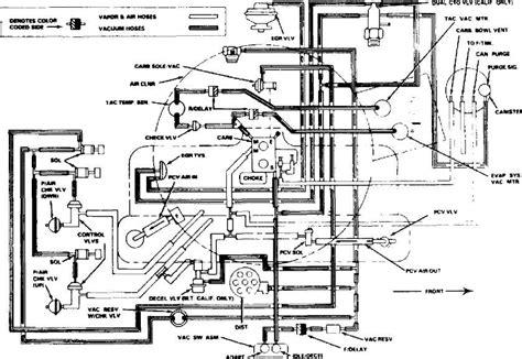 2000 Jeep Grand Vacuum Hose Diagram by Vacuum Diagrams 1984 1991 Jeep Xj