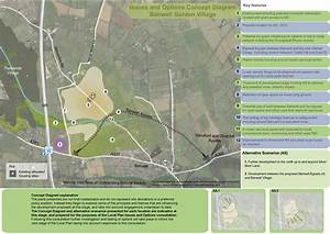 Consultation Homepage - Local Plan 2036  Issues And Options Stage