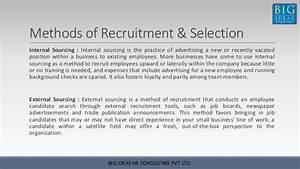 Recruitment Training Manual By Big Ideas
