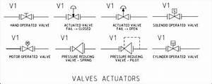 Solenoid Valve Symbols