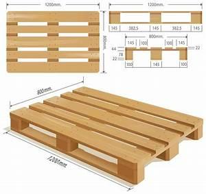 Dimension Palette Europe : diy pallet planter box easy to build recycle nick power ~ Dallasstarsshop.com Idées de Décoration