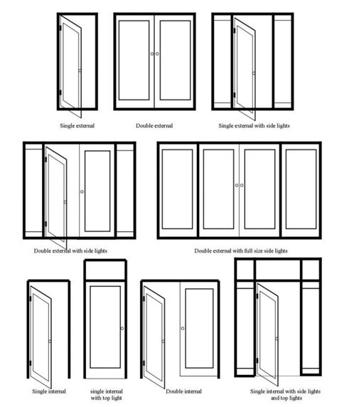 Types Of Door Peytonmeyernet