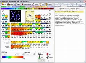 Periodictableexplorer Com    Periodic Table Classic