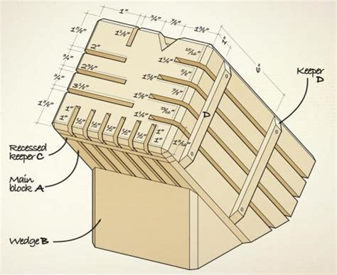 woodworking plans knife block plans intarsia patterns woodworking